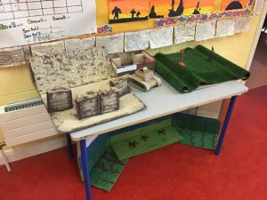 Our World War 1 projects.